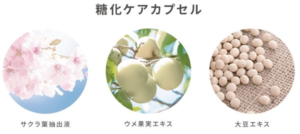 イビサクリームの糖化を抑制する成分
