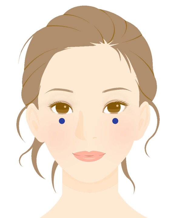 目元の血行促進するツボ 四白